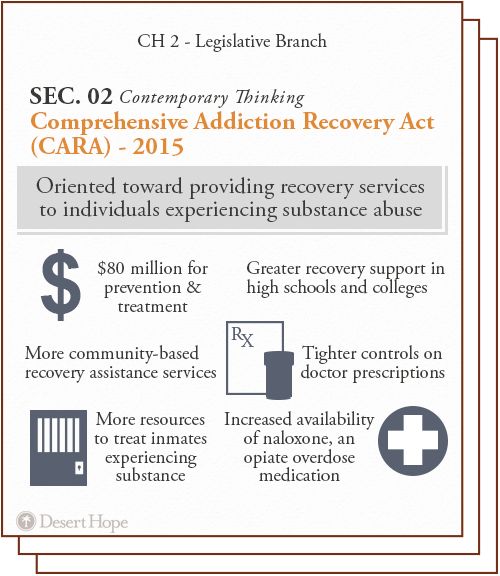 Comprehensive Addiction Recovery Act of 2015