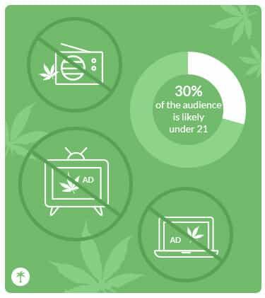marijuana ad restrictions
