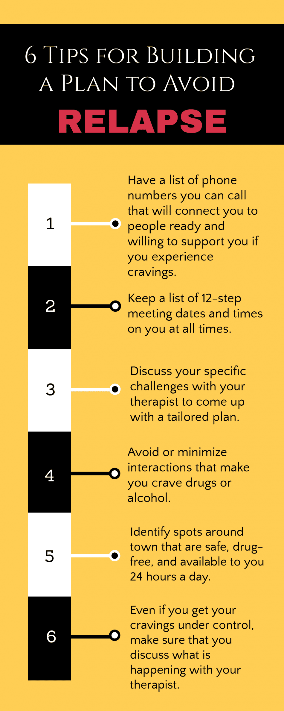 infographic on tips for building a plan to avoid relapse