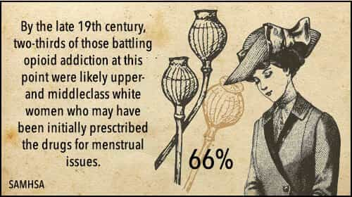 19th-century-woman-opiods