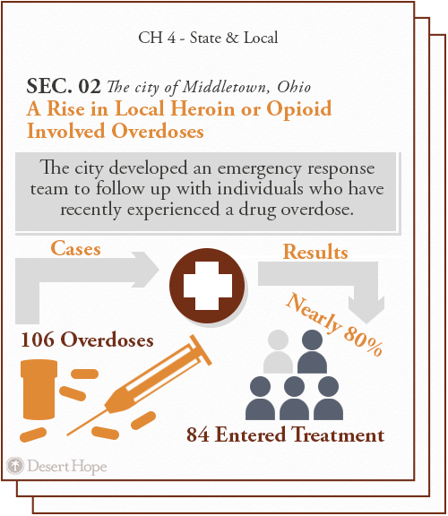 a rise in local heroin or opioid involved overdoses