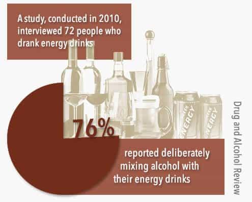 alcohol_energy_drinks