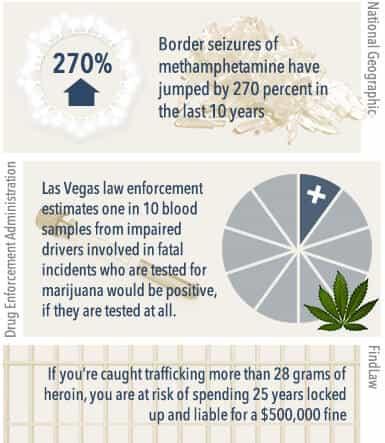 border-seizure