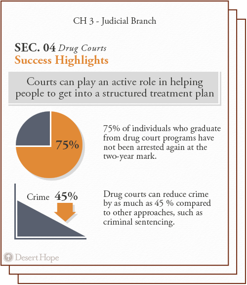 drug courts can play an active role in helping people to get into a structured treatment plan