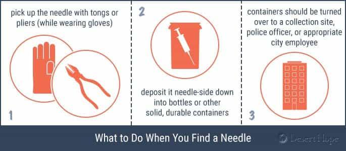 finding_needles