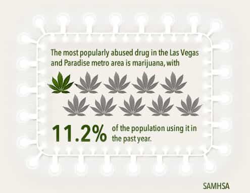 las_vegas_marijuana