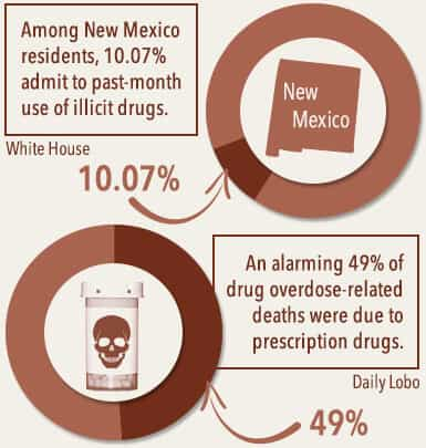 new_mexico_statistics