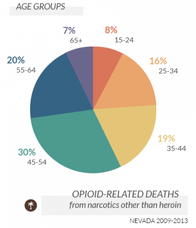 opioid_related_death