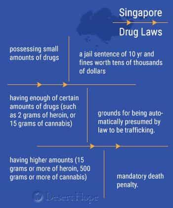 singapore_drug_laws