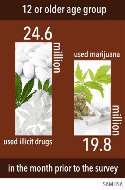 teens_marijuana_use