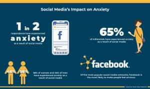social media's impact on society infographic