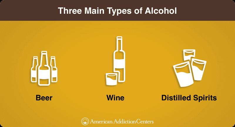 Three Main Types of Alcohol