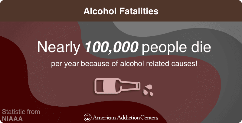 Alcohol Related Fatalities