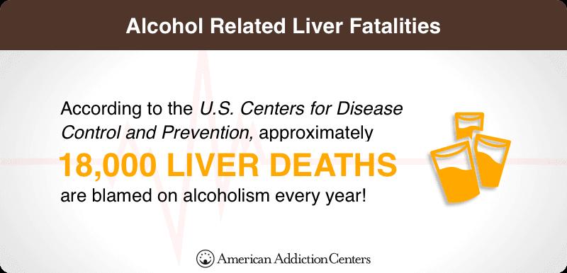 Alcohol Liver Problems