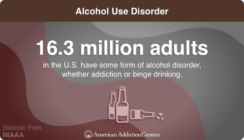 Alcohol Use Disorder (Medication Section)