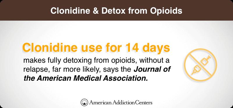 Clonidine & Detox from Opioids