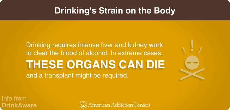 Excess Drinking Effects on the body