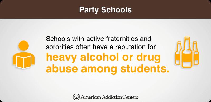 Party Schools