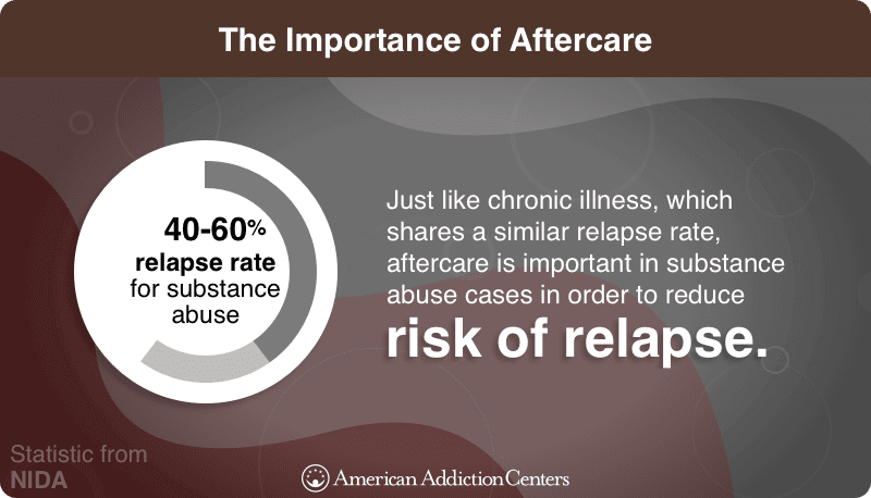 The Importance of Aftercare