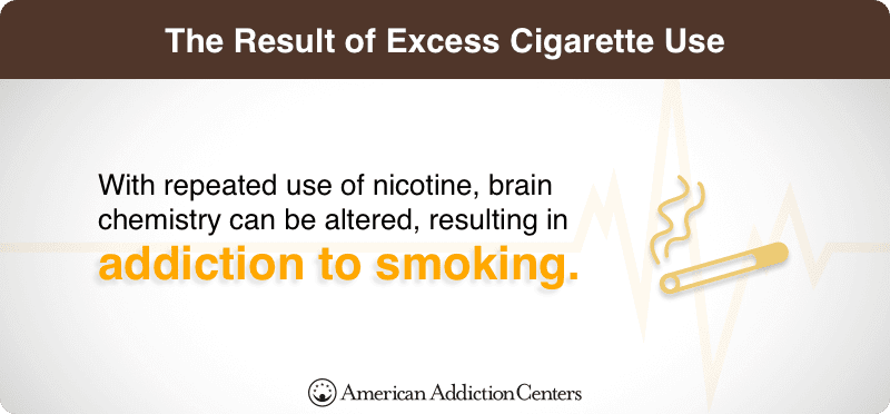 The Result of Excess Cigarette Use