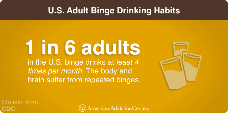 Binge Drinking Habits Alcohol