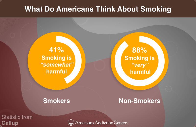 Opinion on Smoking Survey